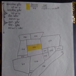 Land For Sale in Saharsa