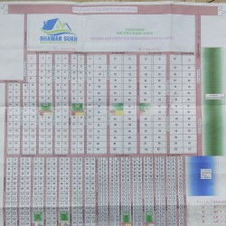 Residential & Commercial Plots for Sale in Patna