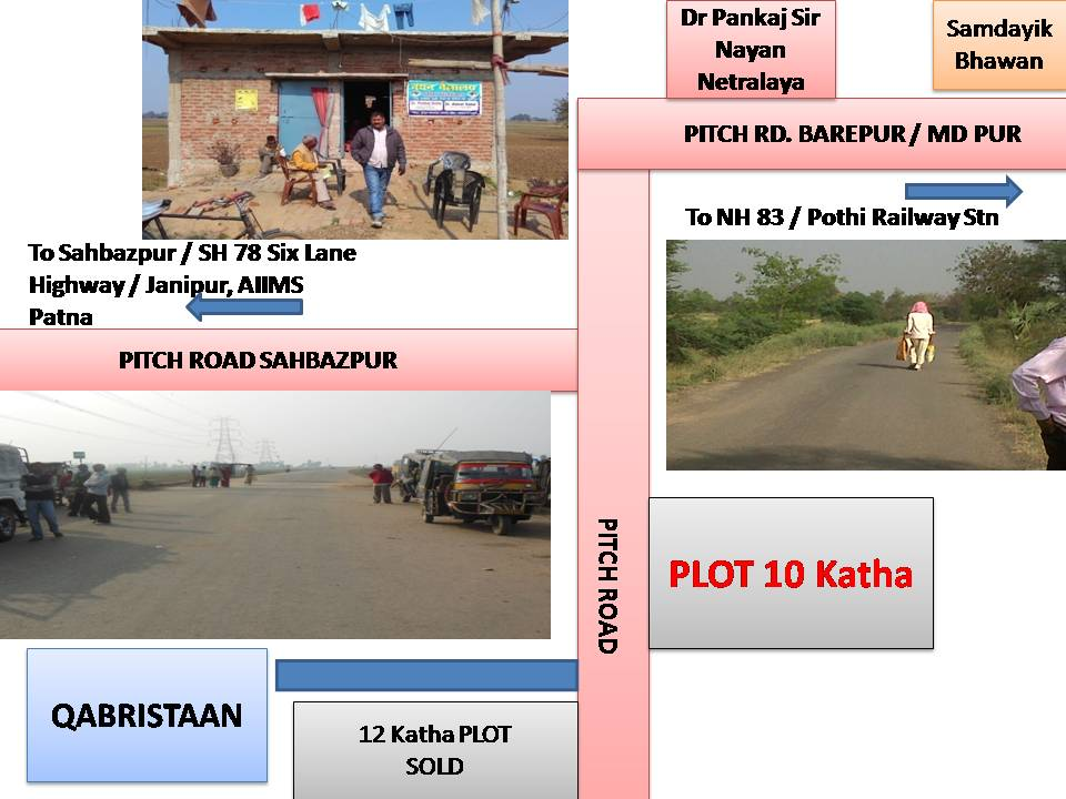 "Land With Doubled Corner Side , Two Way Roads, Close To Pitch Road In ""barepur"" Punpun, Patna"