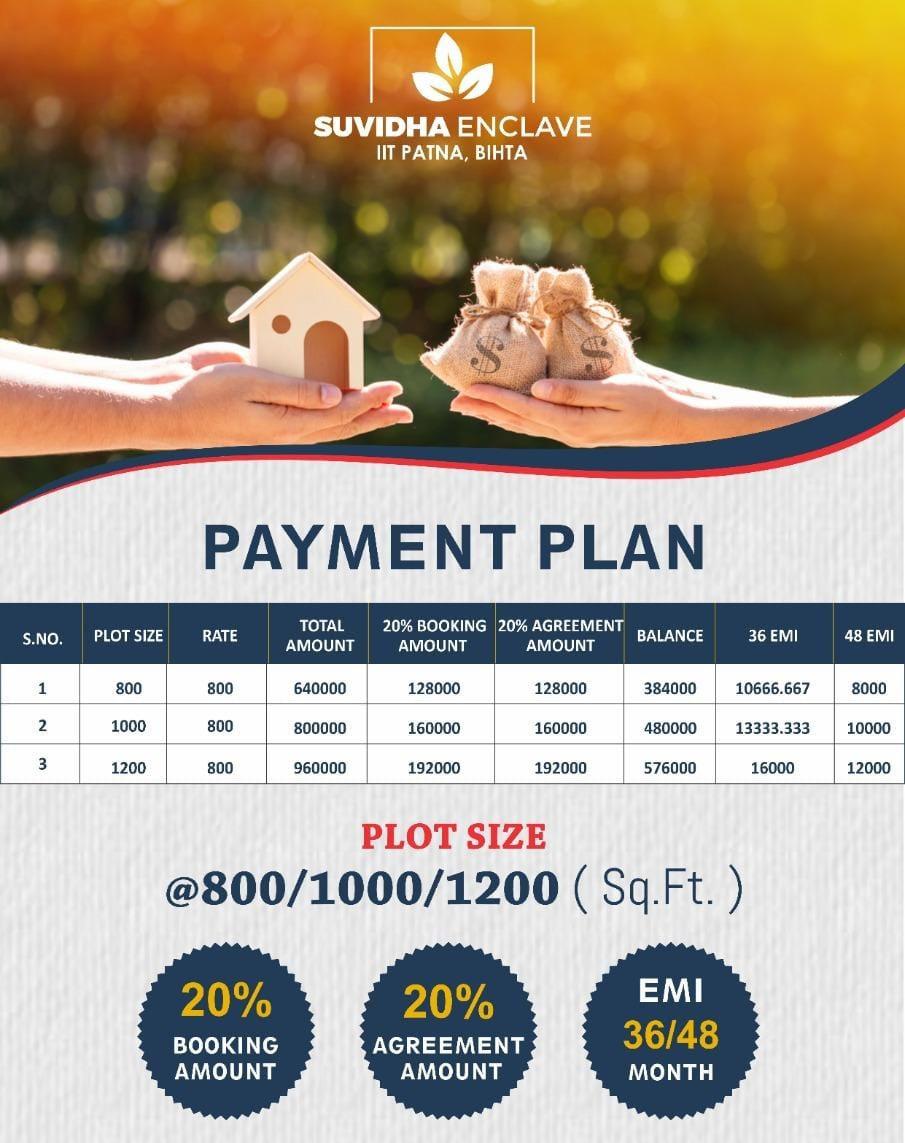 Plot For Sale In Gordhna Shivala Bihta, Patna In Patna For 600000 In Patna For 6 Lakh