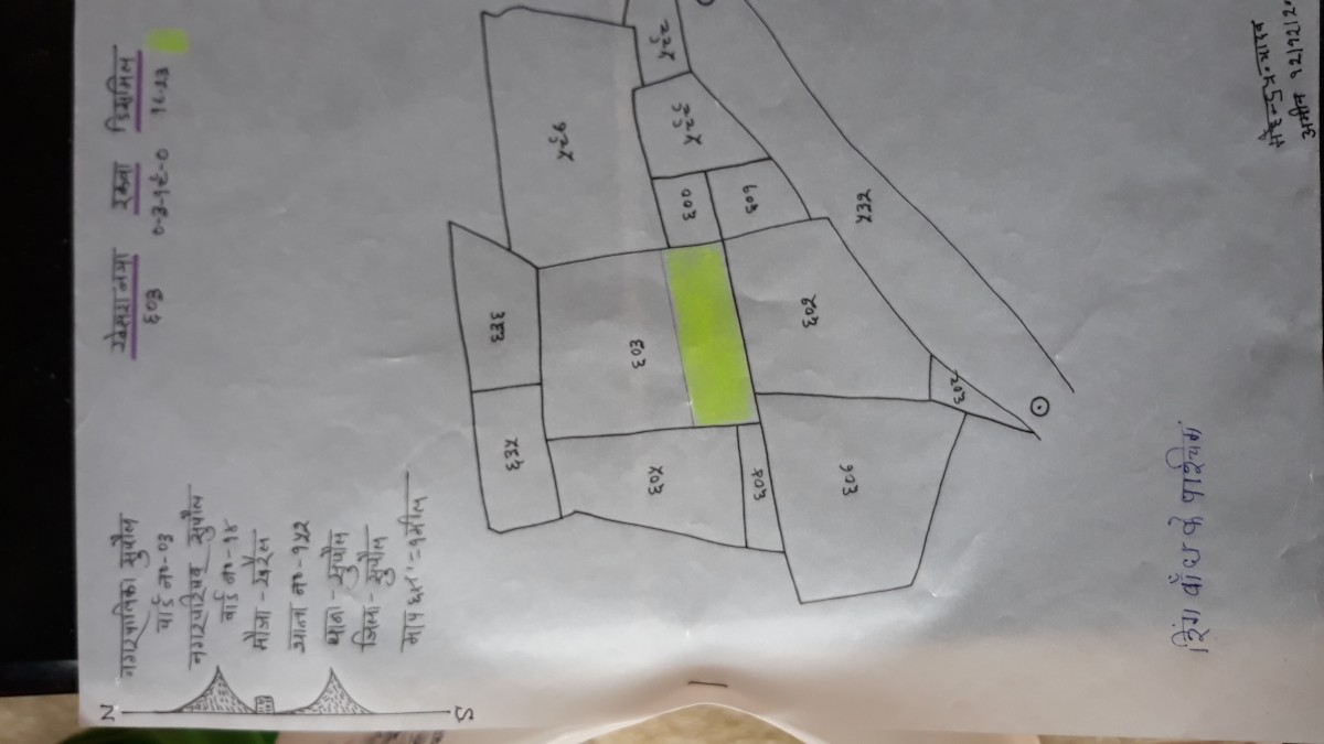 Ring Bandh Ke Paschim Land For Sale