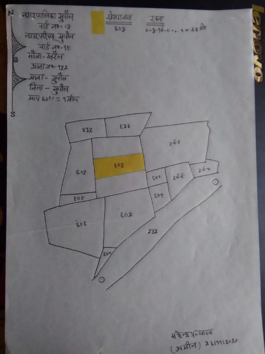 Land For Sale in Saharsa