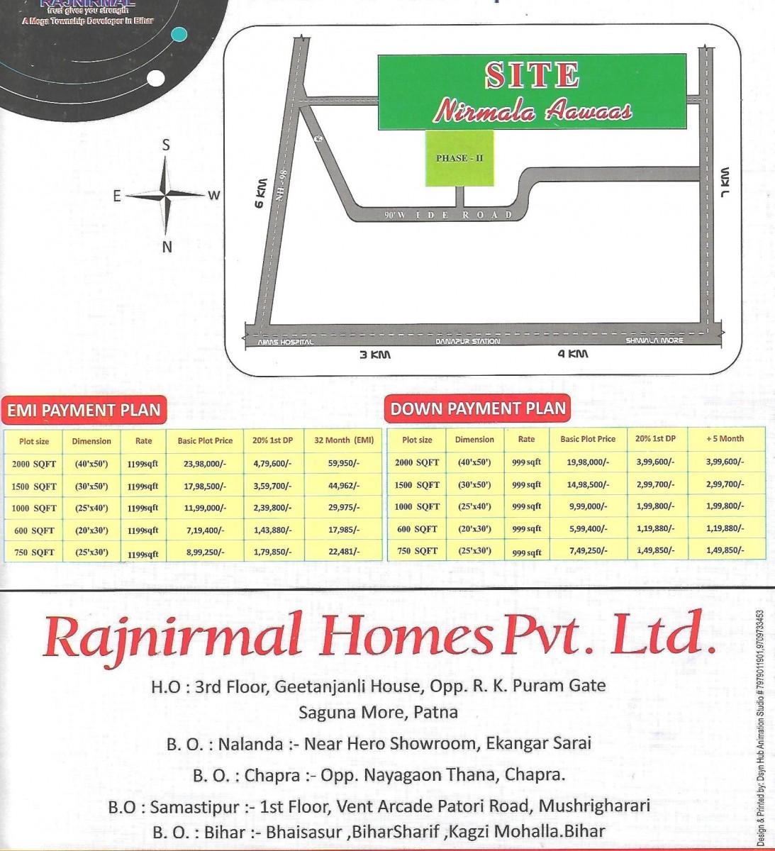 Residential Plot Near Aiims And Flats Near Drm Office Danapur